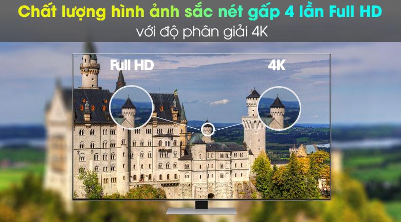 Độ phân giải 4K - Smart Tivi Neo QLED 4K 65 inch Samsung QA65QN85A