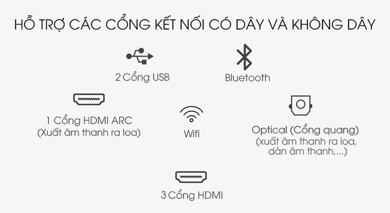 Smart Tivi QLED 4K 55 inch Samsung QA55Q80A - Kết nối