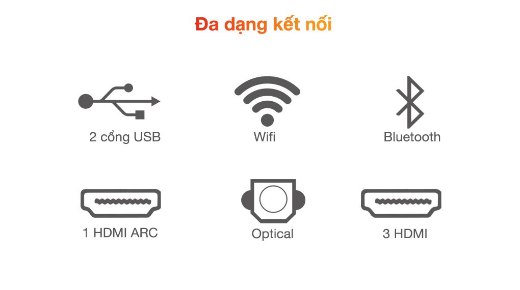 Smart Tivi QLED 4K 55 inch Samsung QA55Q70A cổng kết nối