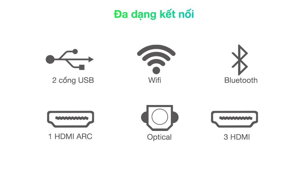 Smart Tivi QLED 4K 65 inch Samsung QA65Q70A cổng kết nối