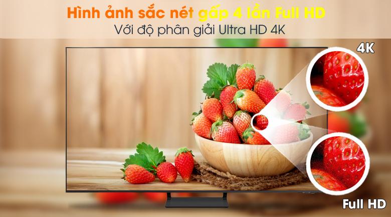 Độ phân giải 4K - Smart Tivi QLED 4K 50 inch Samsung QA50Q65A