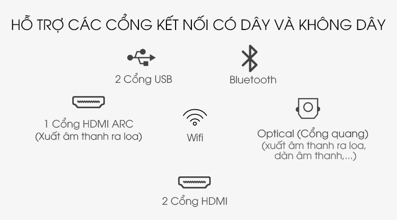 Smart Tivi QLED 4K 65 inch Samsung QA65Q65A - Cổng kết nối