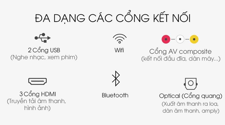 Smart Tivi Samsung 4K 70 inch UA70AU8100 - Hỗ trợ kết nối đa dạng