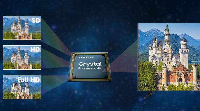 Smart Tivi Samsung 4K 55 inch UA55AU7200 - Crystal 4K