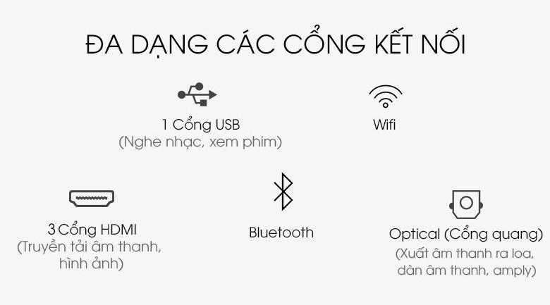 Smart Tivi Samsung 4K 75 inch UA75AU7000 - Phối ghép được với nhiều thiết bị qua hệ thống kết nối không dây, có dây đa dạng