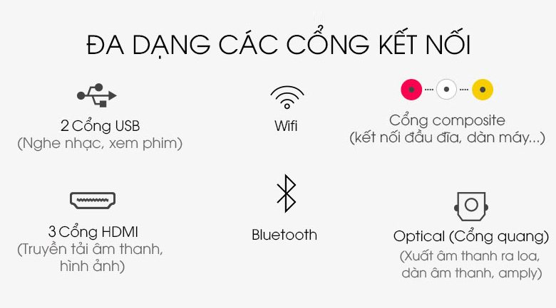 Smart Tivi Led Samsung 4K 43 inch UA43AU9000 - Ghép nối đa nền tảng nhờ hỗ trợ nhiều kết nối