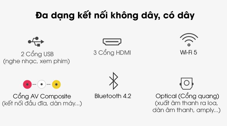 Smart Tivi Led Samsung 4K 65 inch UA65AU9000 - Cổng kết nối