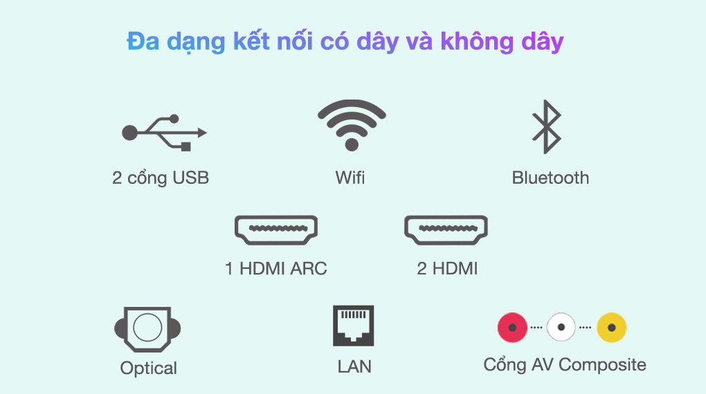 Android Tivi TCL 4K 55 inch 55P725 - Cổng kết nối