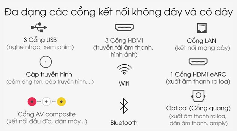 Android Tivi OLED Sony 4K 55 inch XR-55A90J - Trang bị nhiều kết nối không dây và có dây thông dụng