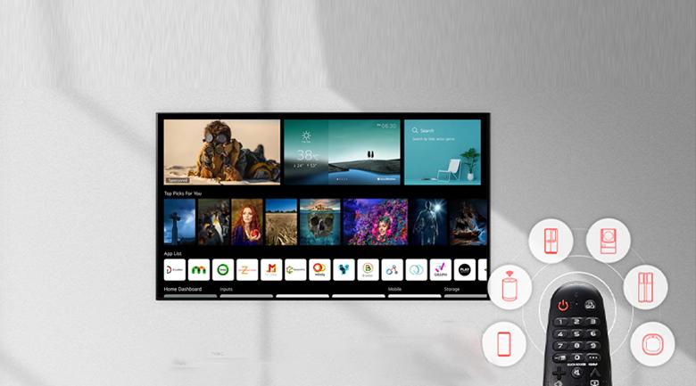 Magic Remote và trí tuệ nhân tạo LG ThinQ - Smart Tivi LG 4K 55 inch 55UP7550PTC