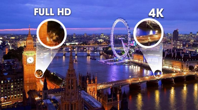 Smart Tivi NanoCell LG 4K 43 inch 43NANO75TPA - Hình ảnh có độ nét cao gấp 4 lần Full HD qua độ phân giải 4K