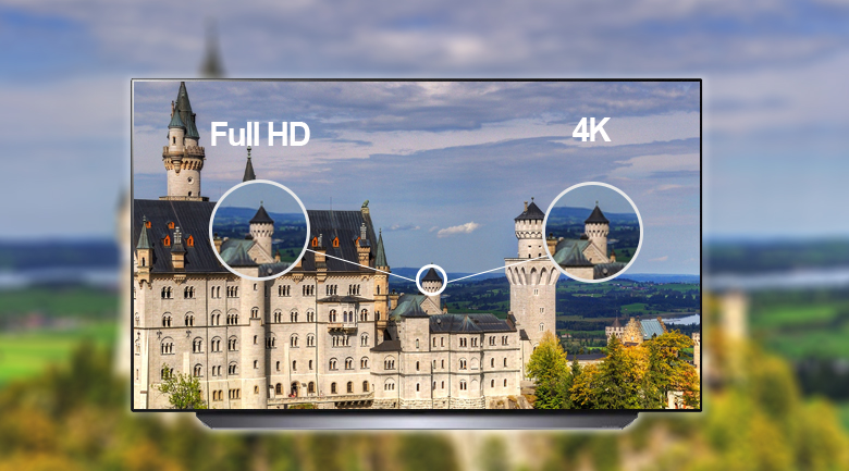 Độ phân giải 4K - Smart Tivi OLED LG 4K 65 inch 65C1PTB