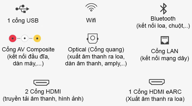 Tivi LG 50UP7800PTB - Cổng kết nối đa dạng