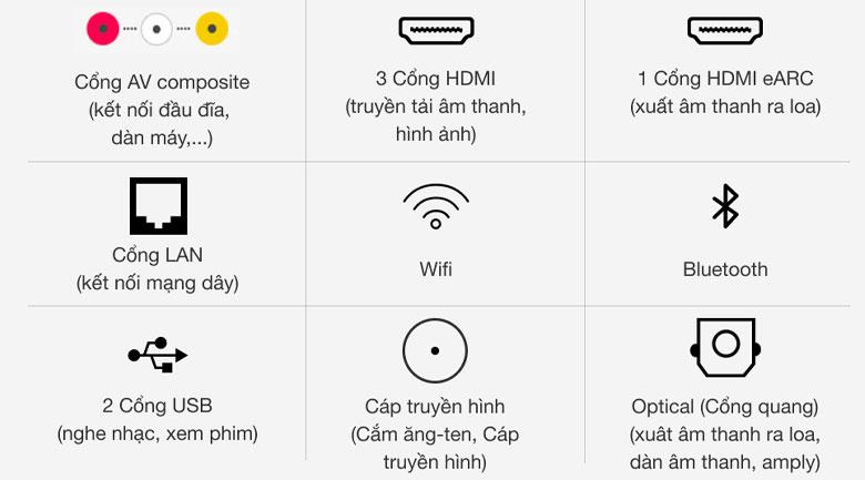 Android Tivi Sony 4K 65 inch XR-65X90J - Tích hợp nhiều kết nối có dây và không dây