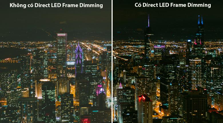 Tivi LED Sony KD-50X80J Direct LED Frame Dimming