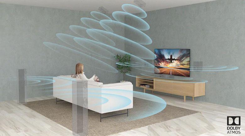 Dolby Atmos - Tivi LED Sony KD-65X80J