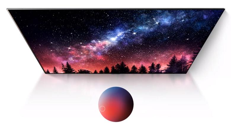 Công nghệ màn hình OLED - Smart Tivi OLED LG 8K 88 inch 88Z1PTA