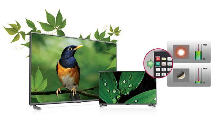 Chế độ tiết kiệm thông minh cho tivi