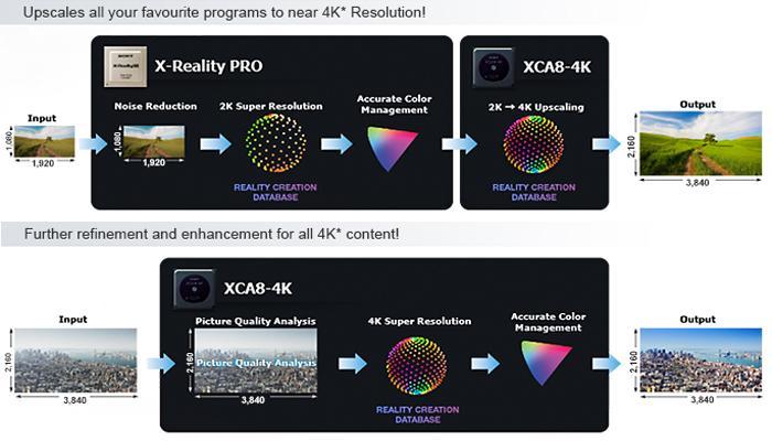 Công nghệ X-tended tái tạo hình ảnh từ nguồn phát