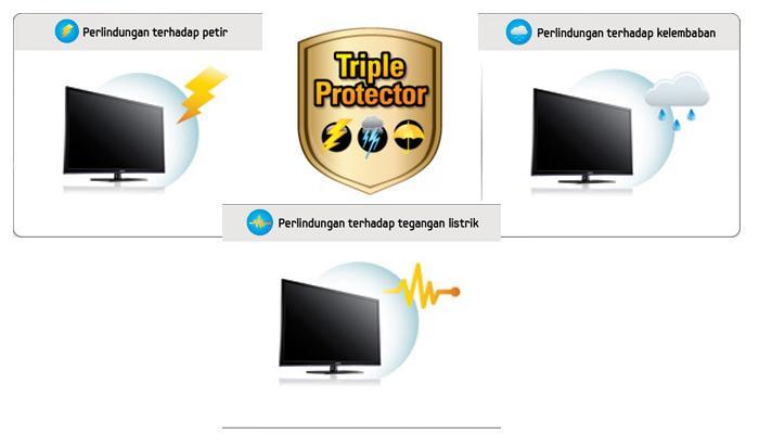 Bộ 3 bảo vệ tivi tối ưu
