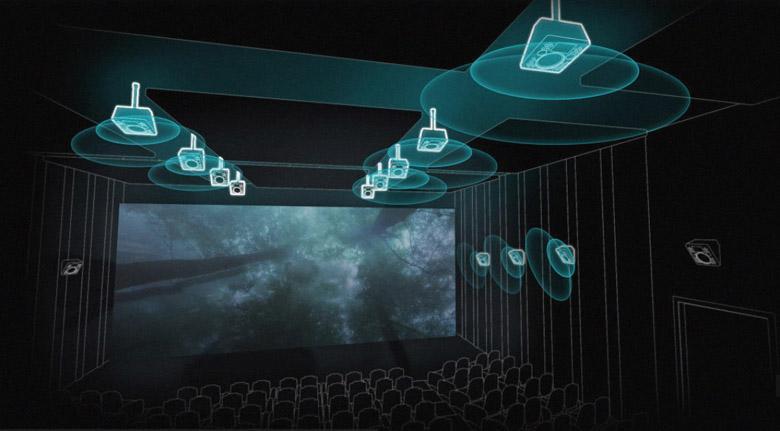 Âm thanh sống động như trong rạp chiếu
