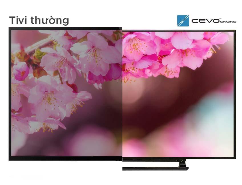 Hình ảnh được hiển thị sắc nét, sống động với công nghệ CEVO Engine