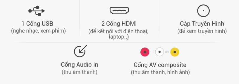 Kết nối với laptop, USB, đầu DVD,… dễ dàng
