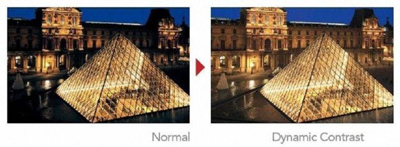 Hình ảnh sống động hơn với độ tương phản cao hơn