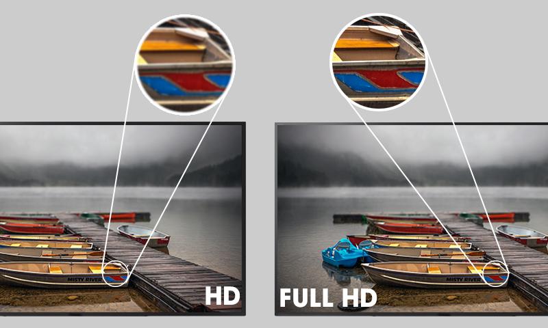 Internet Tivi Sony 40 inch KDL-40W650D - Độ phân giải Full HD