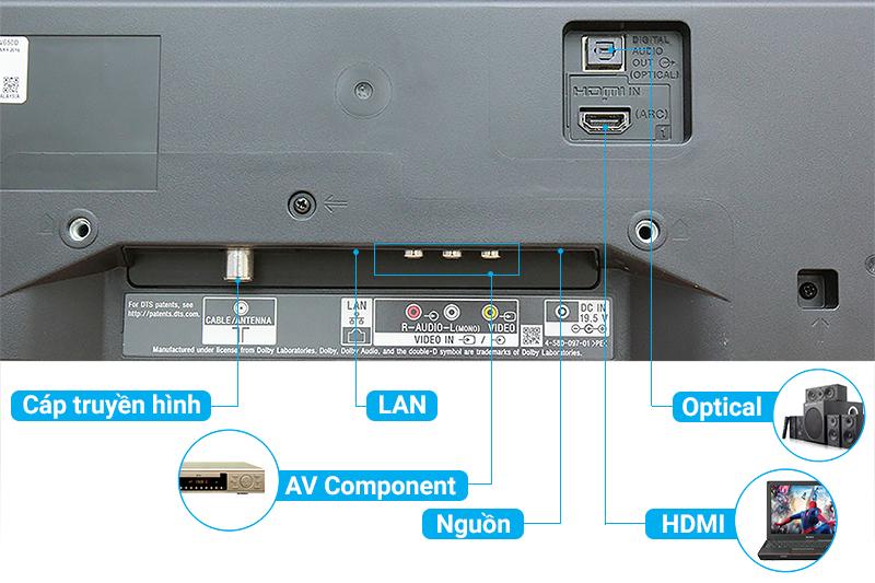 Kết nối tivi với USB, máy tính, đầu đĩa...