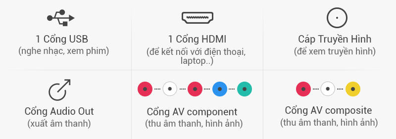 Tivi Toshiba 24 inch 24S2550 - Kết nối