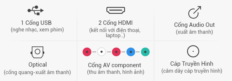 Tivi Panasonic 40 inch TH-40D400V - Kết nối