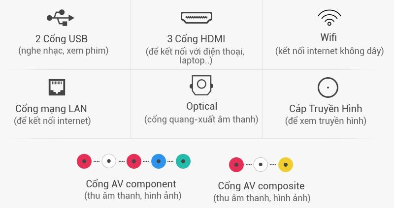 Smart Tivi Samsung 55 inch UA55K5500 - Kết nối phong phú