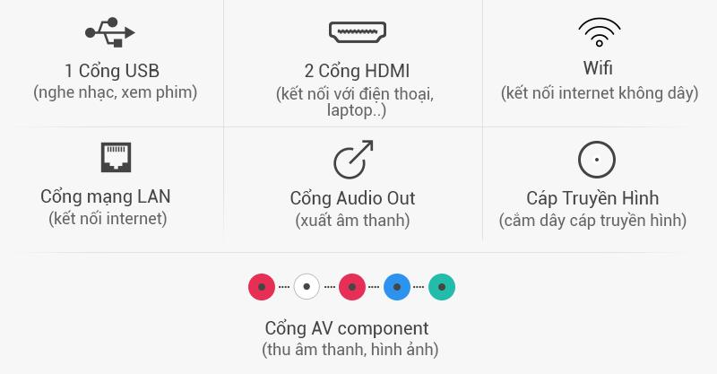 Smart Tivi Samsung 40 inch UA40K5300 - Kết nối