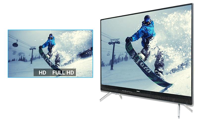 Hình ảnh sắc nét với độ phân giải Full HD