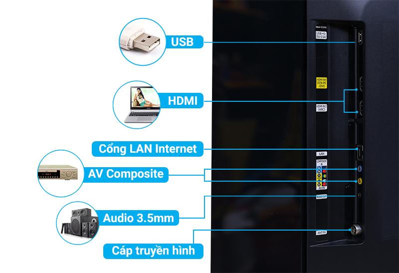 Kết nối với các thiết bị ngoài để có thêm nhiều lựa chọn giải trí