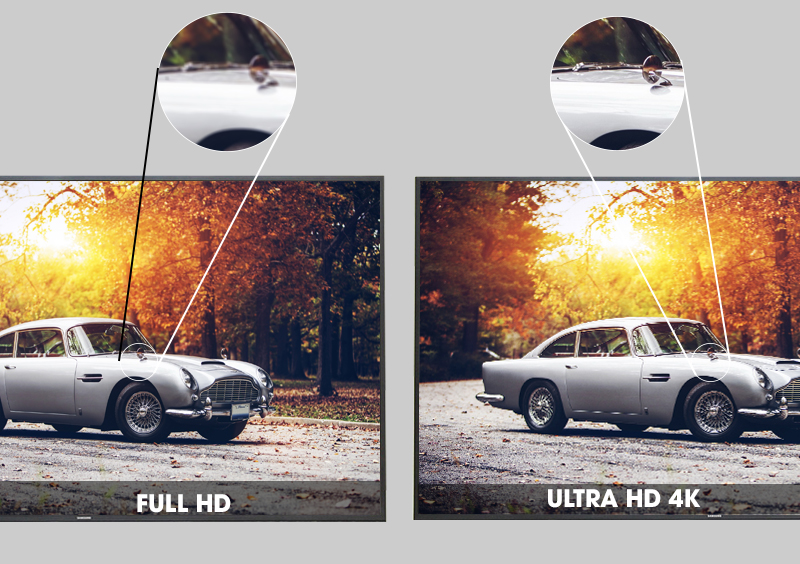 Samsung 50-inch Smart TV UA50KU6000 - Image sharpness