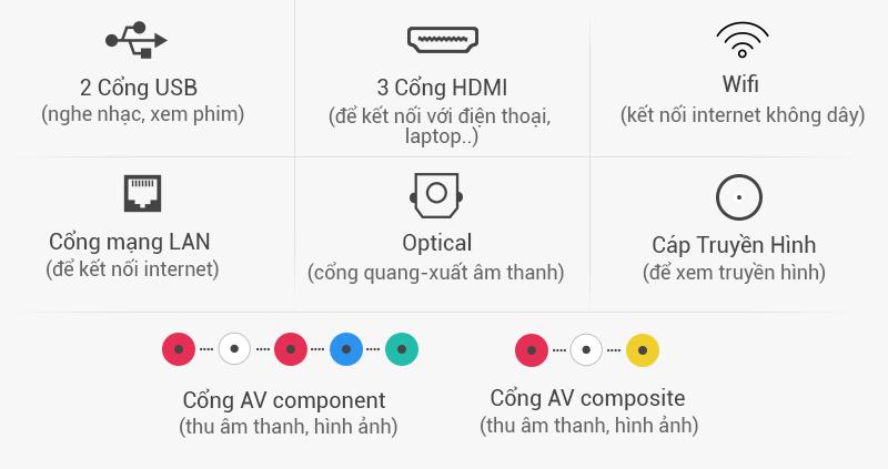 Smart Tivi Samsung 55 inch UA55KU6000 - Kết nối