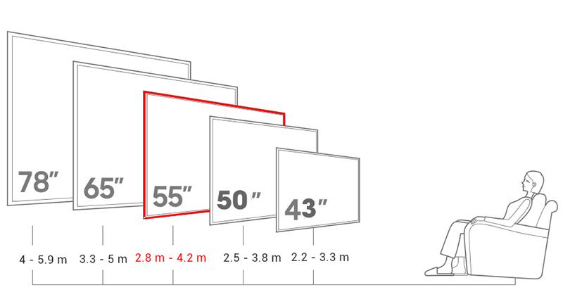 Smart Tivi Samsung 55 inch UA55KU6000 - Khoảng cách xem tivi