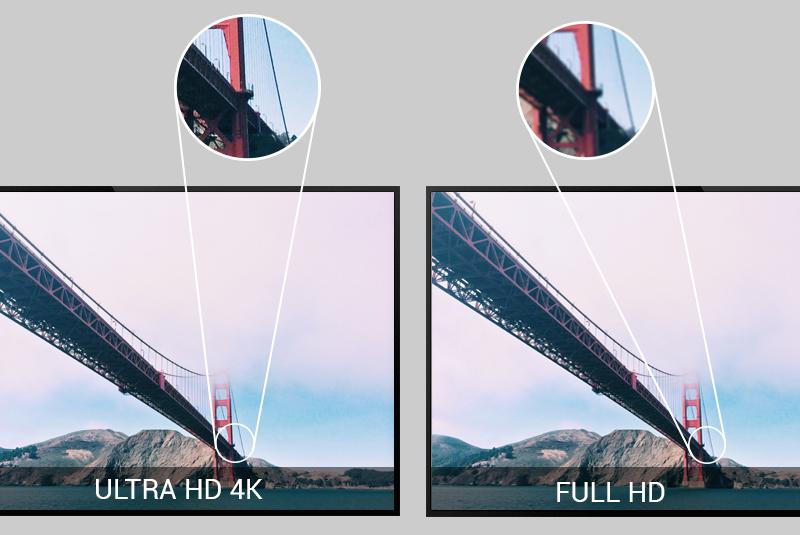 Smart Tivi Cong Samsung 49 inch UA49KU6500 - Hình ảnh siêu nét