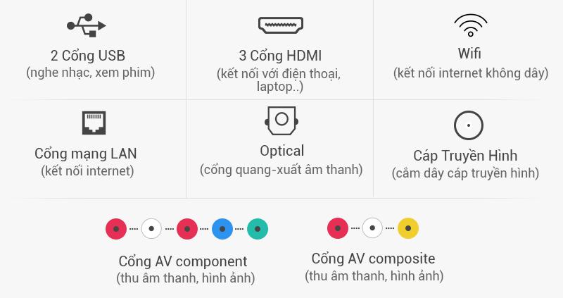 Smart Tivi Cong Samsung 65 inch UA65KU6500 - Kết nối