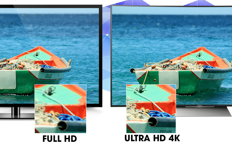 Android Tivi Cong Sony 65 inch KD-65S8500D - Tivi 4K