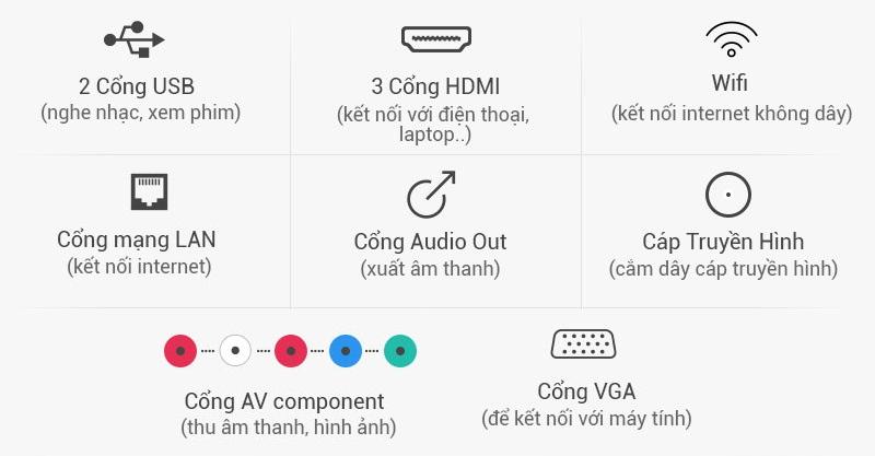 Smart Tivi Cong TCL 55 inch L55C1-UC-Kết nối