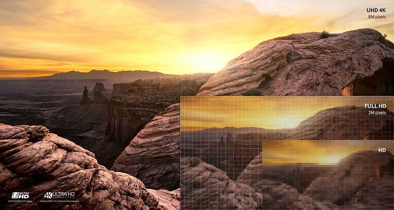 Smart Tivi Cong Samsung 78 inch UA78KU6500 - Độ phân giải Ultra HD 4K siêu sắc nét