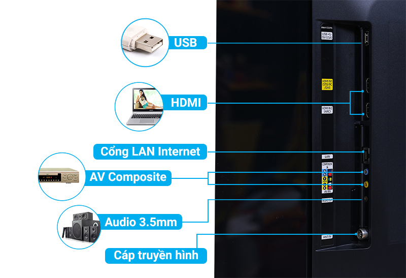 Kết nối tivi với USB, máy tính, loa, dàn máy, đầu đĩa..