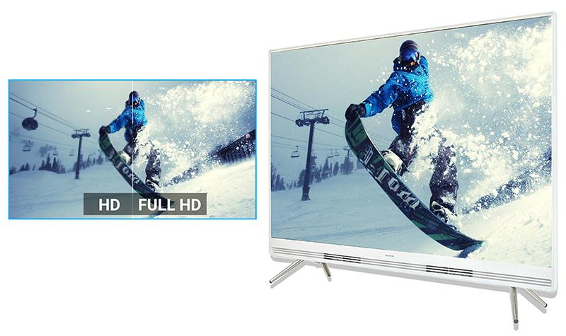 Bữa tiệc hình ảnh thịnh soạn trên tivi Samsung Full HD