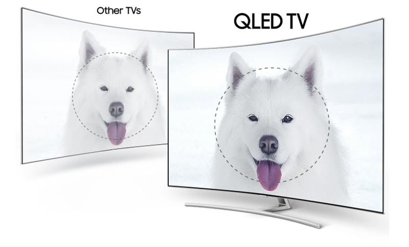 Độ sáng và độ tương phản tối ưu với Q HDR