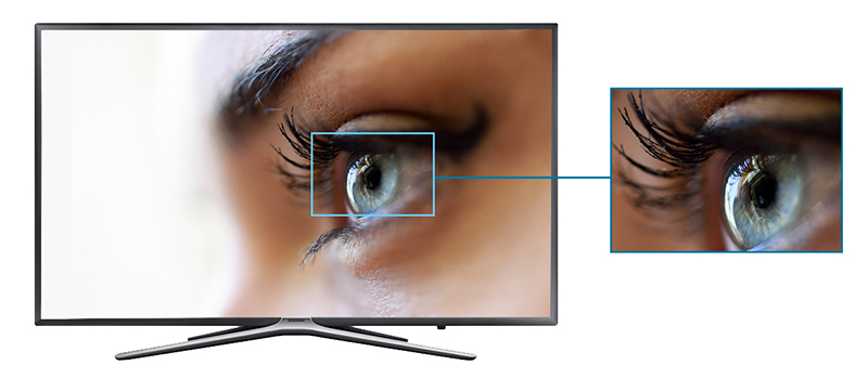 Độ phân giải màn hình Full HD