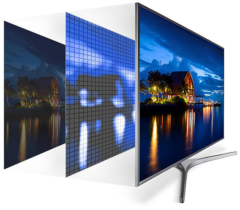 Công nghệ Ultra HD Dimming