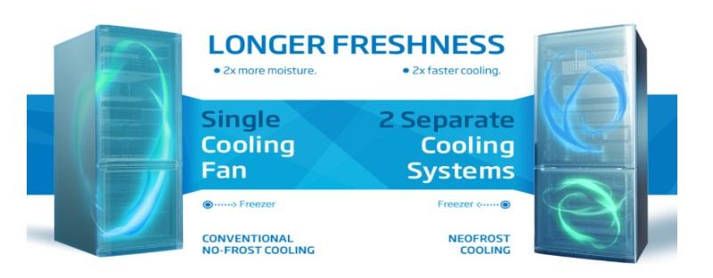 Công nghệ làm lạnh NeoFrost với 2 dàn lạnh độc lập làm lạnh hiệu quả
